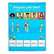 Hand2Mind - Joc educativ Panoul emotiilor