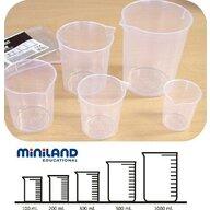 Miniland - Set stiintific Pentru masurare lichide