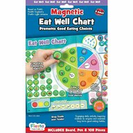 Fiesta Crafts - Set magnetic Mananca sanatos - Eat Well Chart